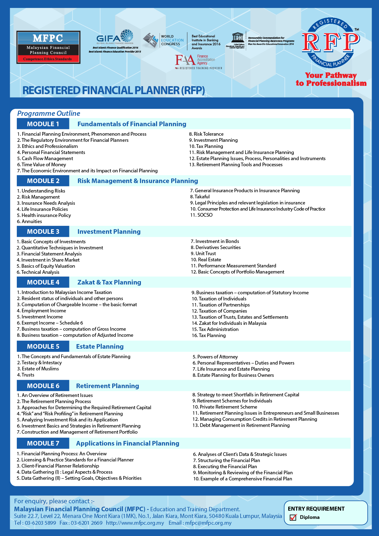 Registered Financial Planner Rfp Malaysian Financial