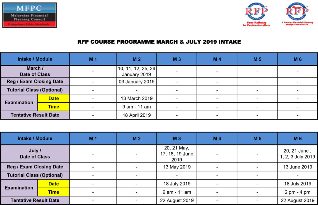 Class Schedule - Malaysian Financial Planning Council